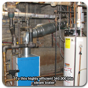 Energy consulting - - Boiler Professionals - system - Energy Solutions at Affordable Prices